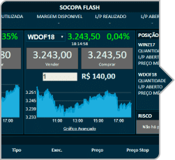 SOCOPA FLASH